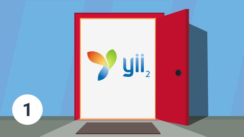 Введение в Yii2 Framework