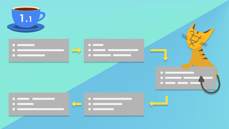 Разработка веб-приложений на Java. Урок 1.1