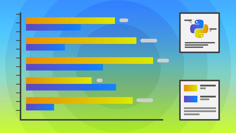 Первичный анализ данных в Python