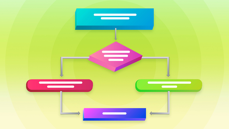 Алгоритмы: от последовательности действий до решения сложной задачи